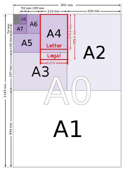 a-series-paper-sizes-1.jpg